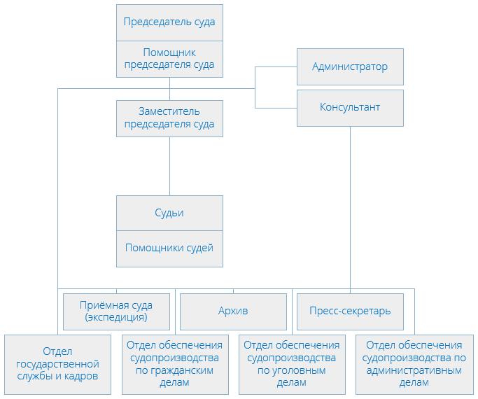 Карта перехватывающих парковок москвы